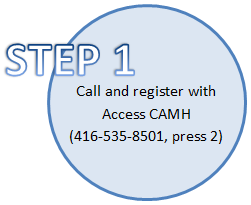 Step 1 Call and register with Access CAMH (416-535-8501, press 2)