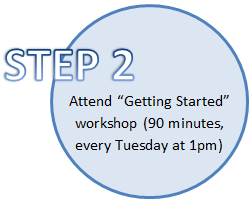 Step 2 Attend Getting Started workshop (90 minutes, every Tuesday at 1pm)
