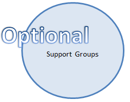 Optional Support Groups