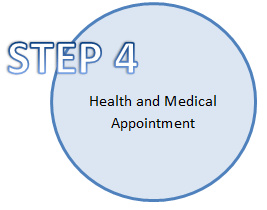 Step 4 Health and Medical Appointment